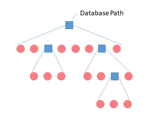 DbFileStruct